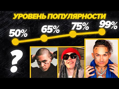 ТОП ВСЕХ РЭПЕРОВ ПО ПОПУЛЯРНОСТИ / КТО СКАТИЛСЯ: Morgenshtern, Face, Slava Marlow, Big Baby Tape?