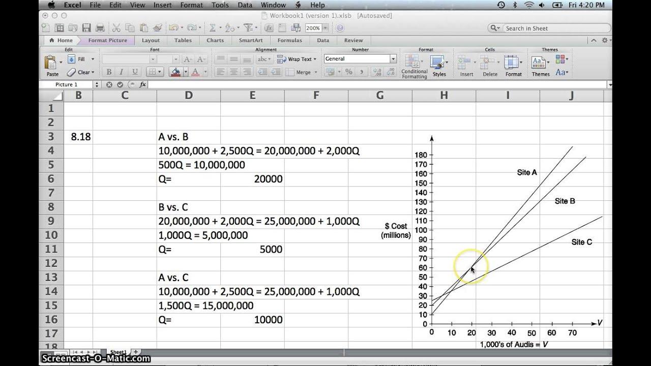 break even analysis chart excel