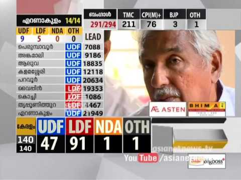 Oommen chandy's activities on Assembly election 2016 result day