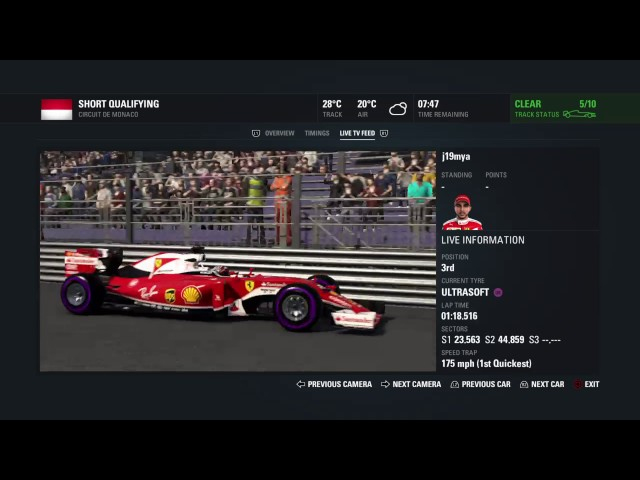 GP2 Monaco GP