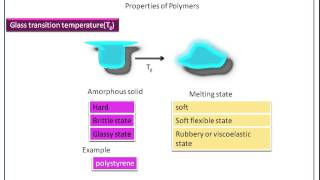 Download Glass transition temperature (Tg)- Polymer Chemistry Mp3 and Videos