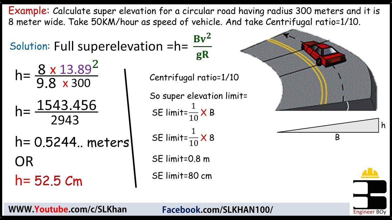 #superelevation / Road design