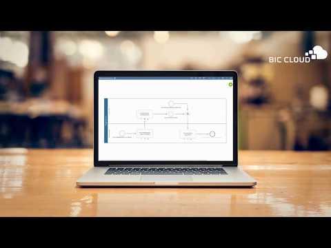 Einfache Prozessmodellierung mit der BIC Cloud