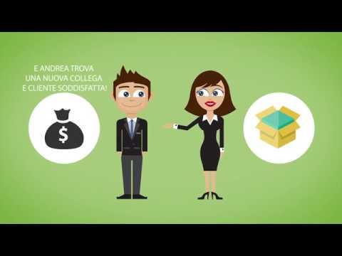 Network Marketing CRM – Software Network Makrketing MLM