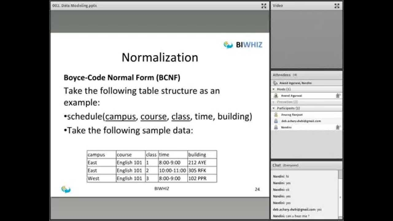 normalization in database