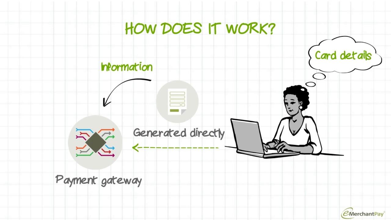2D Payment Gateway, International 2D Payment Gateway