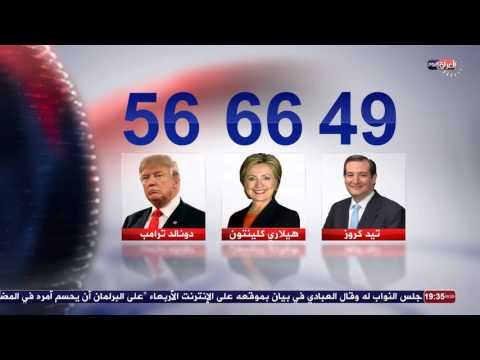 Iraq Today Tv - News Theme