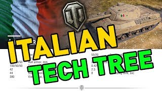 Sneak Peek: ITALIAN MEDIUM TECH TREE!