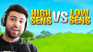 Why Pro Players Are SWITCHING To High Sens! (Fortnite Battle Royale)