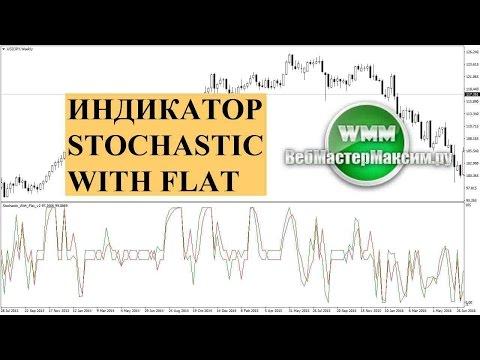 Stochastic With Flat, который хорошо показывает флет