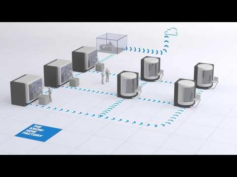 Industrie 4.0- los componentes de Zimmer Group