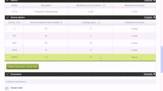 Инвестиции в ПАММ счета с Alpari(Раскрываем преимущества брокерской компании Alpari в сфере доверительного управления Инвестиции - в Памм..., 2013-12-06T06:21:25.000Z)