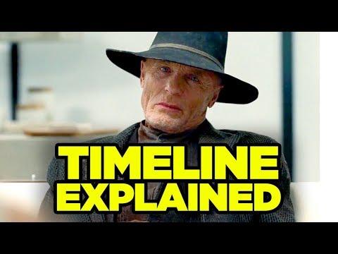 WESTWORLD Season 2 TIMELINE EXPLAINED (Full Chronology!)