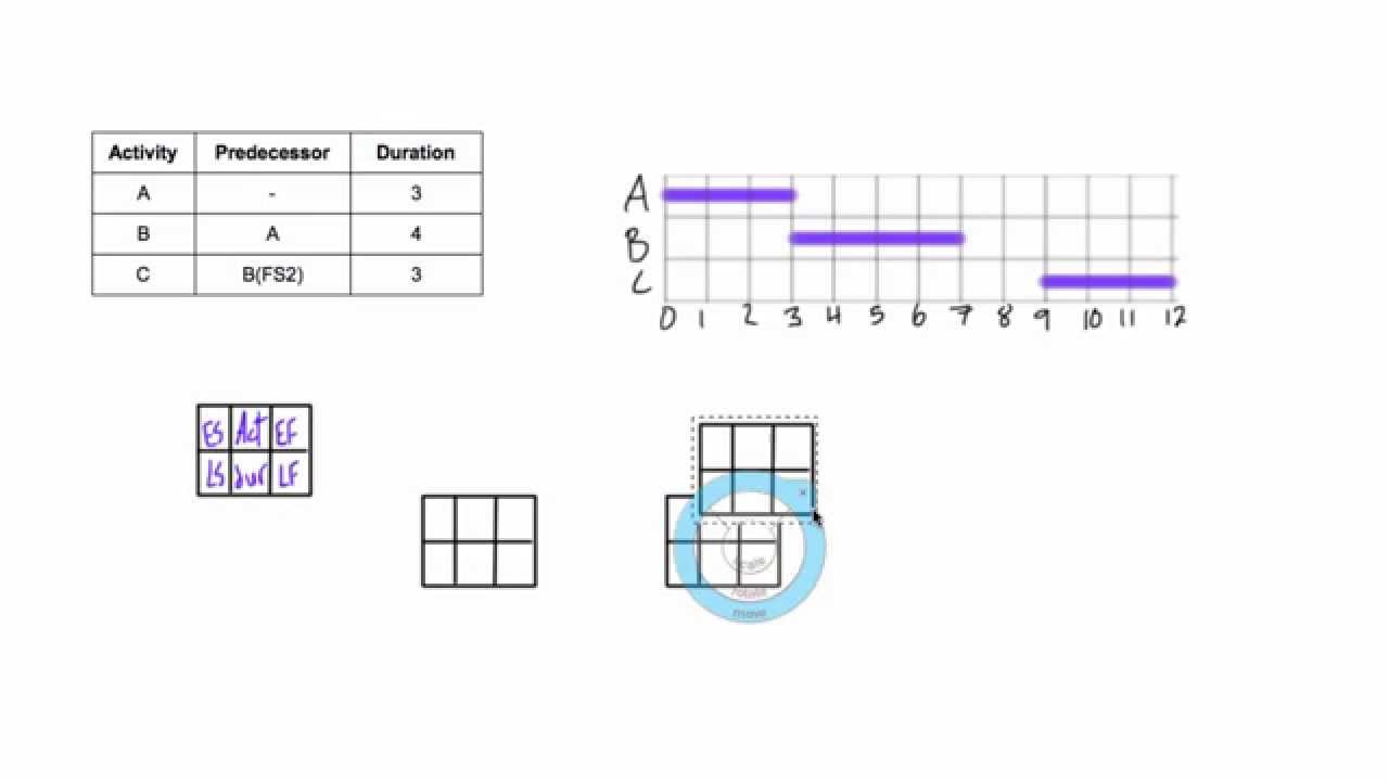 Neural Networks Tutorial – A Pathway to Deep Learning