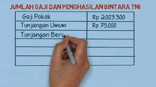 Download Gaji Bintara TNI Mp3 and Videos