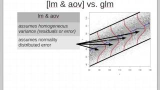Generalized Linear Models I