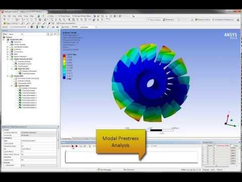 Computational Fluid Dynamics: ANSYS CFX and FLUENT CFD Software