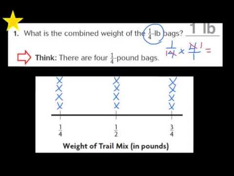 Lesson 9.1 Line Plots