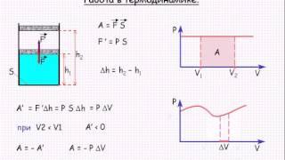 Работа в термодинамике  Урок 44