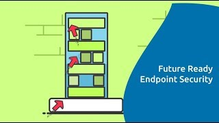 Protecting endpoints for today's Connected Businesses