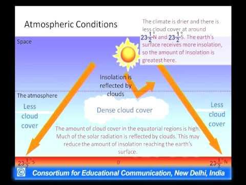Ocean Temperature, Salinity and Associated Resultants