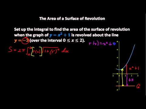 Area of the Surface of Revolution