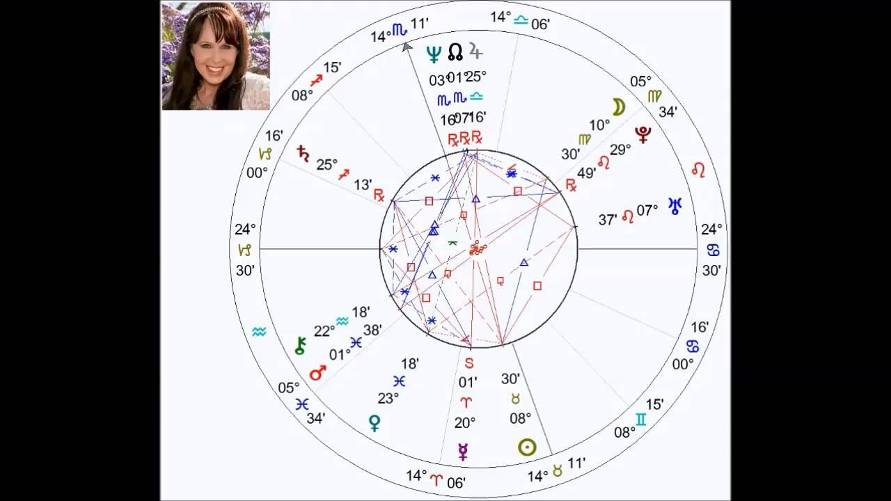 Famous Horoscopes Doreen Virtue Astrology Youtube