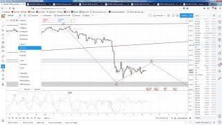 Урок 06 - Как построить план трейдинга + обзор рынка 16.10.18