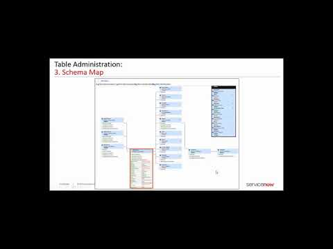 Module 3.1 - Data Management and Reporting Tables