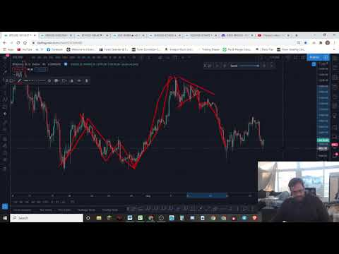 BITCOIN WARNING! BE VERY CAREFUL - The Chart Pattern On BTC RIGHT NOW May Not Be What You Think!