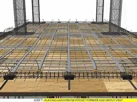 how to make prestressed concrete