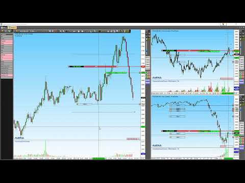 🔴 Live Trade -Crash Oil und Co 25.03.2020