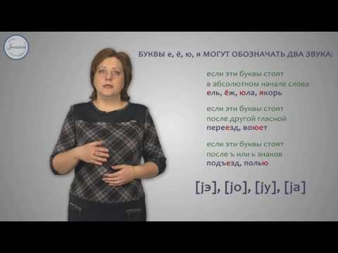 Уроки русского Звуки и буквы