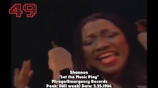 1984 Billboard Year End Hot 100 Singles