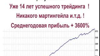 Курс доллара, евро, нефти онлайн