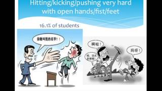 Corporal Punishment in schools of China