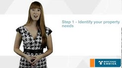 Essential Property Market Advice - Mortgage Choice January 2014 Property & Housing Market Update