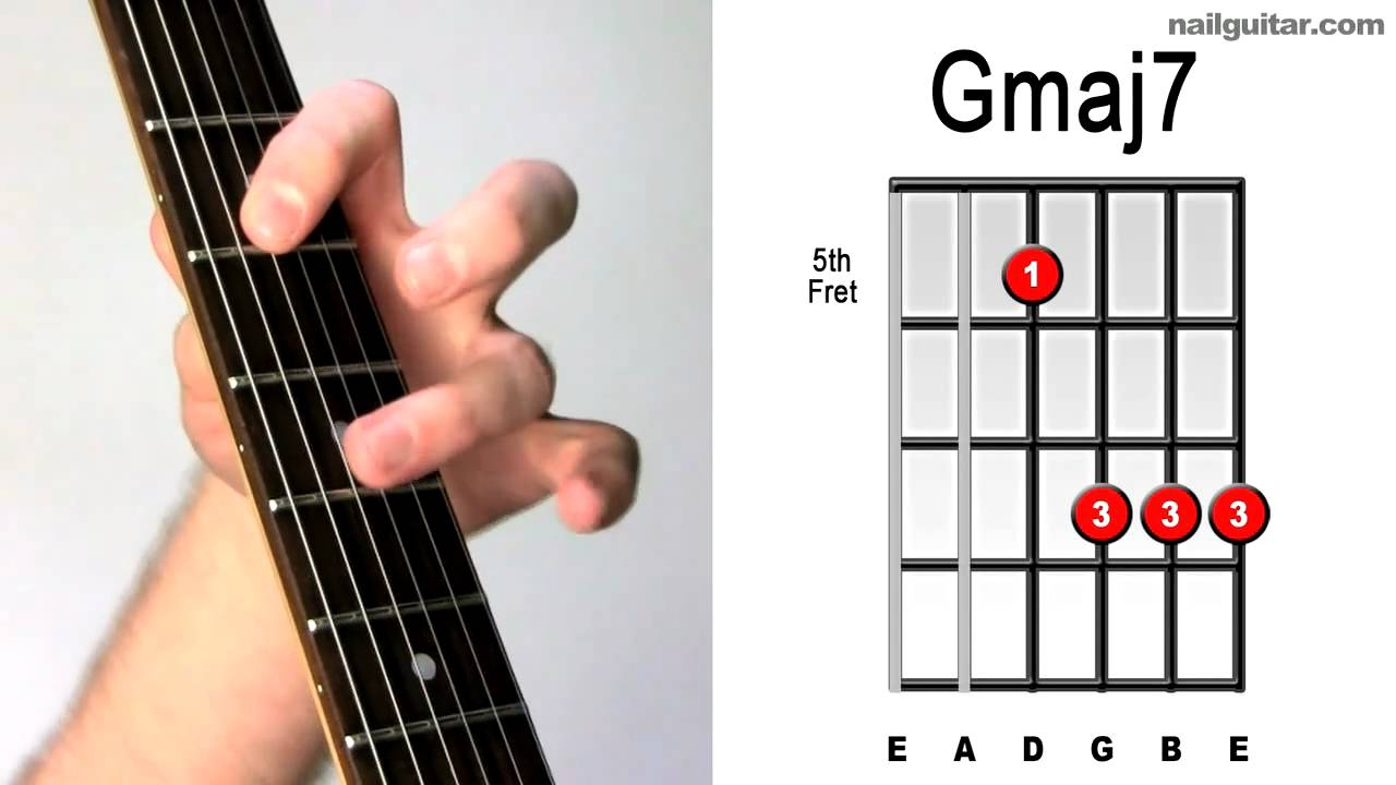 Joe Pass Guitar Chords Learn the Sound of Modern Chords