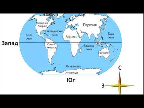 Стороны горизонта. Как определить стороны света. Часть 1