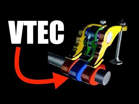How VTEC Works - Honda Horsepower!