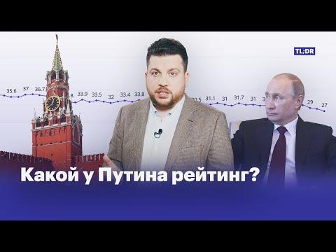 Какой на самом деле рейтинг у Путина?