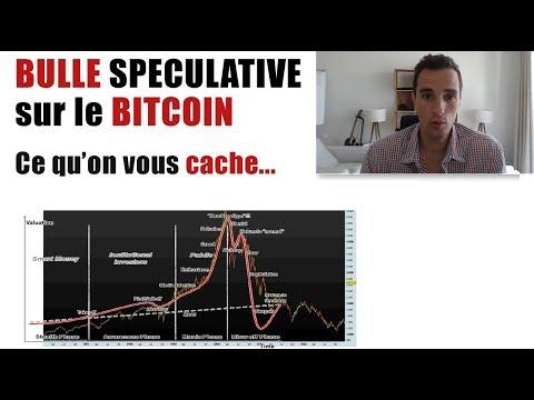 Bulle spéculative sur le Bitcoin: ce qu'on vous cache ( formation par Cédric Froment)