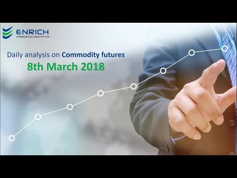 Commodity futures Daily analysis 08032018 English