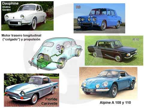 Historia de Renault (10/14)