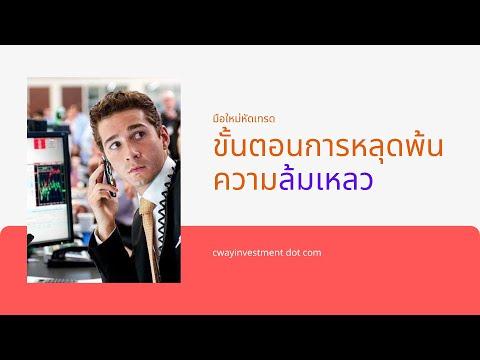 BetterTrades – The Premier Stock Market Education Company