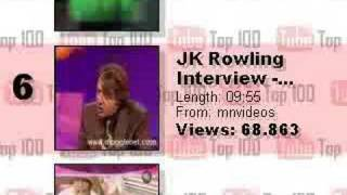 YouTube Top 10 - July 9, 2007