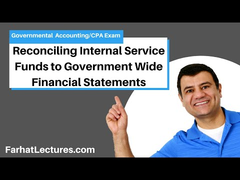 Adding internal service funds to government wide financial statements CPA exam FAR  p 4 default