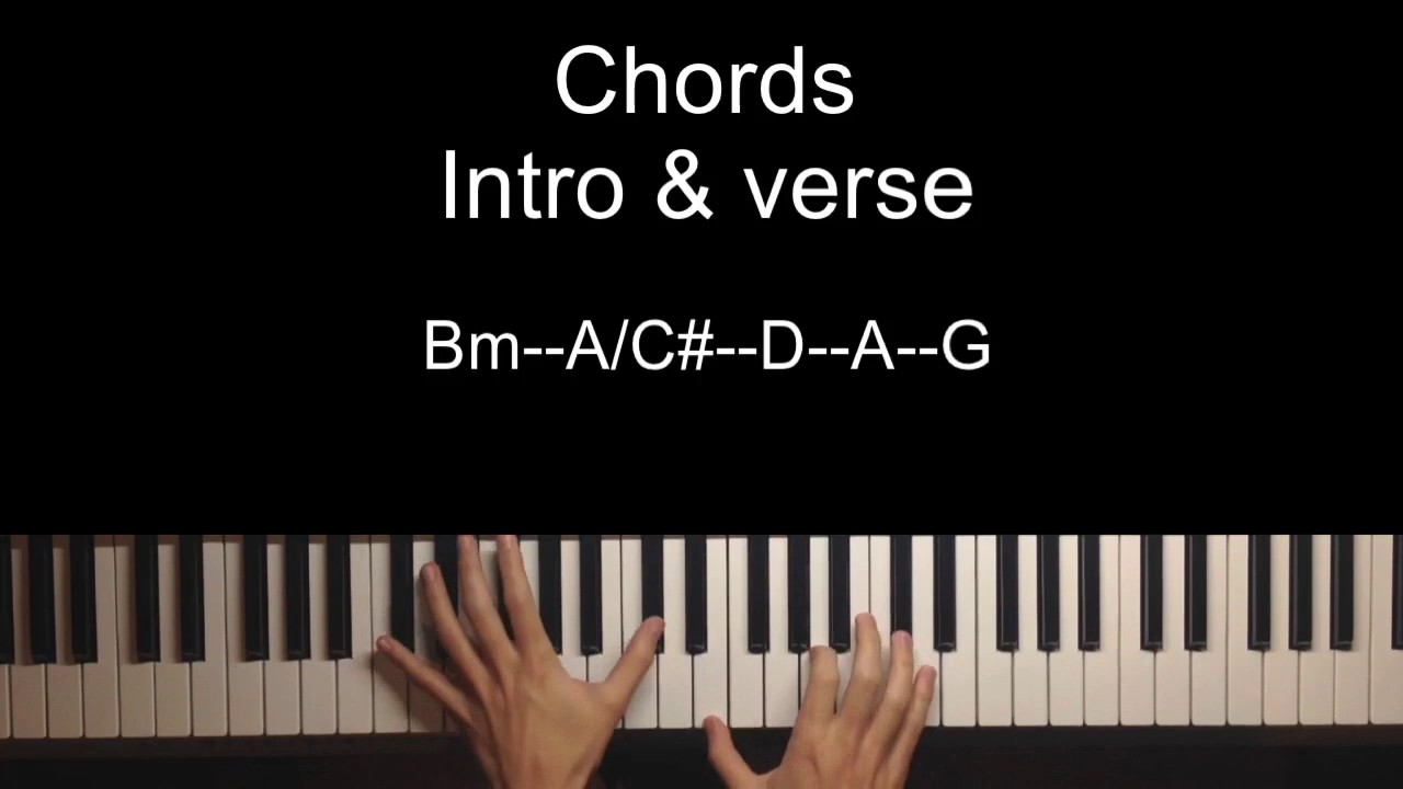 Oceans hillsong united piano tutorial youtube oceans hillsong united piano tutorial hexwebz Gallery