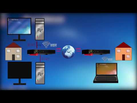 Tuto Controler un pc à distance sur un réseau local ou distant (windows7,freebox revolution)