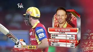 Unforgettable Match : 12 Runs need Off 1 ball WHAT A FINISH